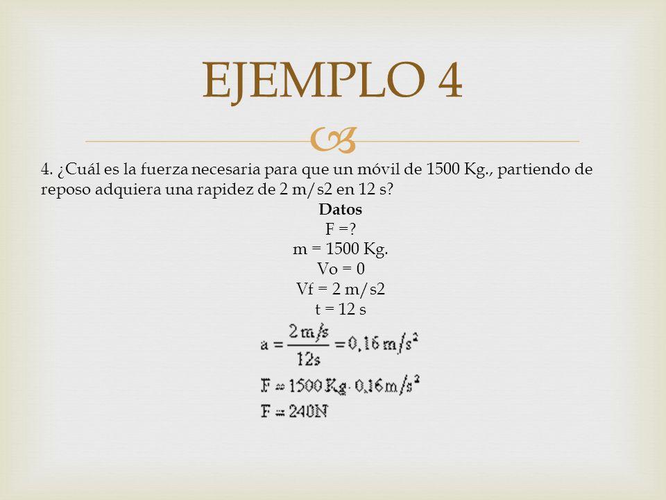 EJEMPLO 4 4. ¿Cuál es la fuerza necesaria para que un móvil de 1500 Kg., partiendo de reposo adquiera una rapidez de 2 m/s2 en 12 s