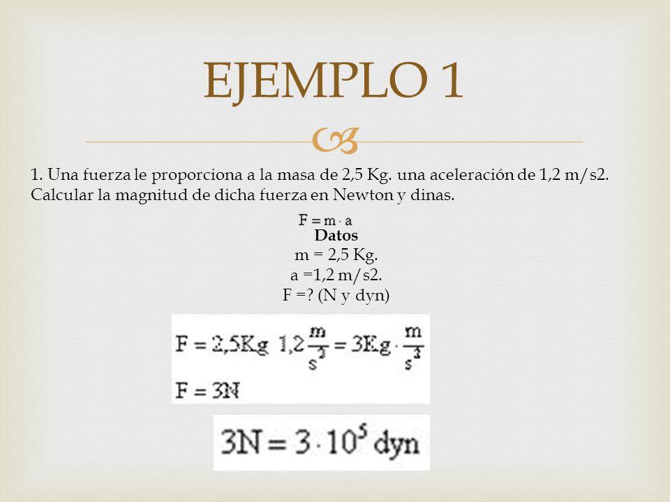 EJEMPLO 1 1. Una fuerza le proporciona a la masa de 2,5 Kg. una aceleración de 1,2 m/s2. Calcular la magnitud de dicha fuerza en Newton y dinas.