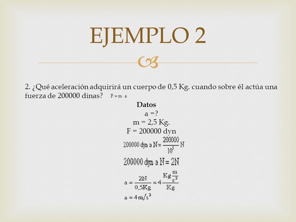 EJEMPLO 2 2. ¿Qué aceleración adquirirá un cuerpo de 0,5 Kg. cuando sobre él actúa una fuerza de 200000 dinas