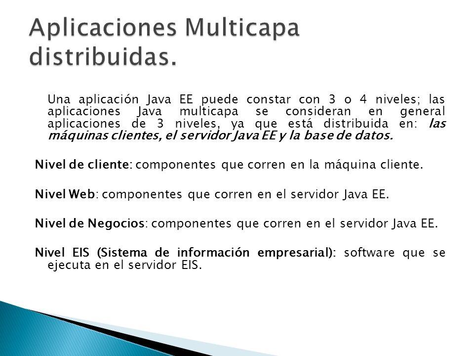 Aplicaciones Multicapa distribuidas.