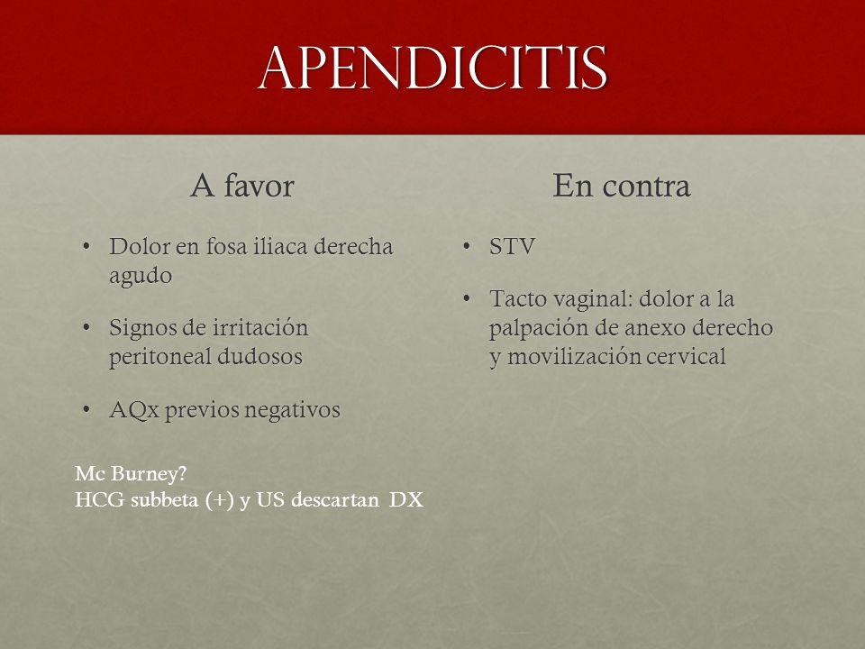 Apendicitis A favor En contra Dolor en fosa iliaca derecha agudo
