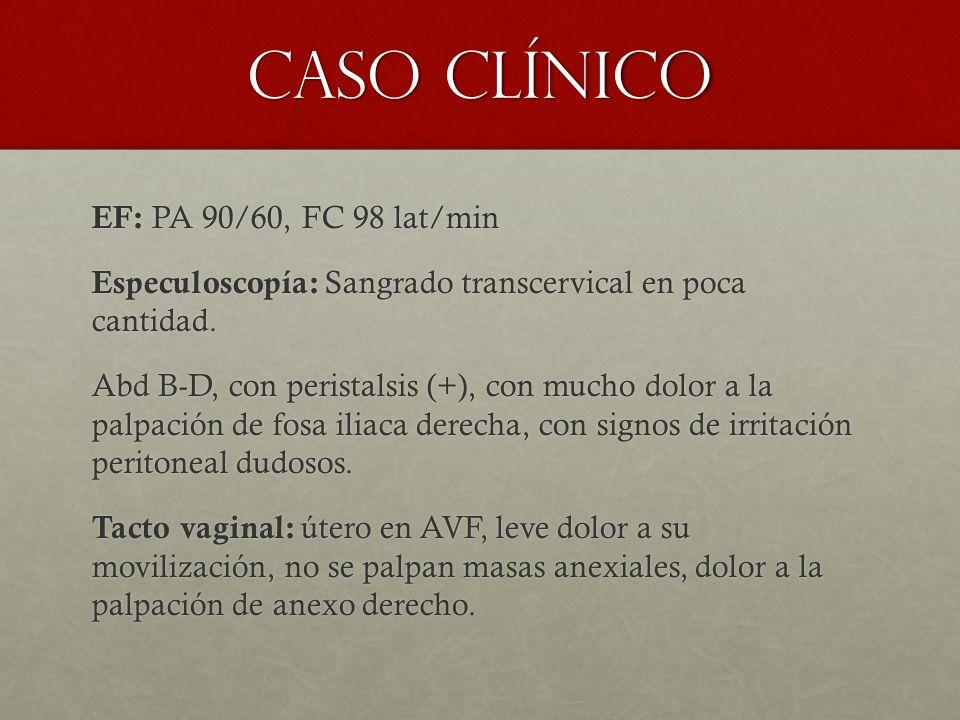 Caso clínico EF: PA 90/60, FC 98 lat/min