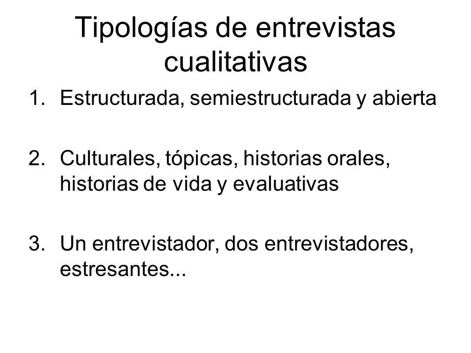 Tipologías de entrevistas cualitativas