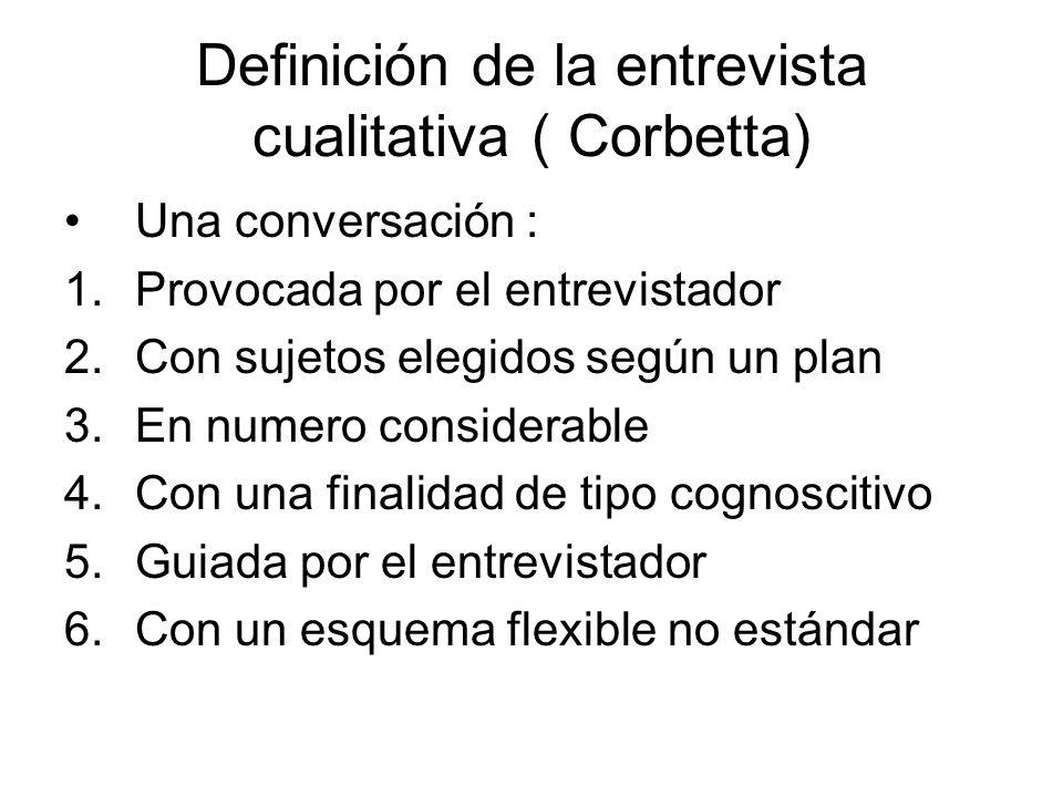 Definición de la entrevista cualitativa ( Corbetta)