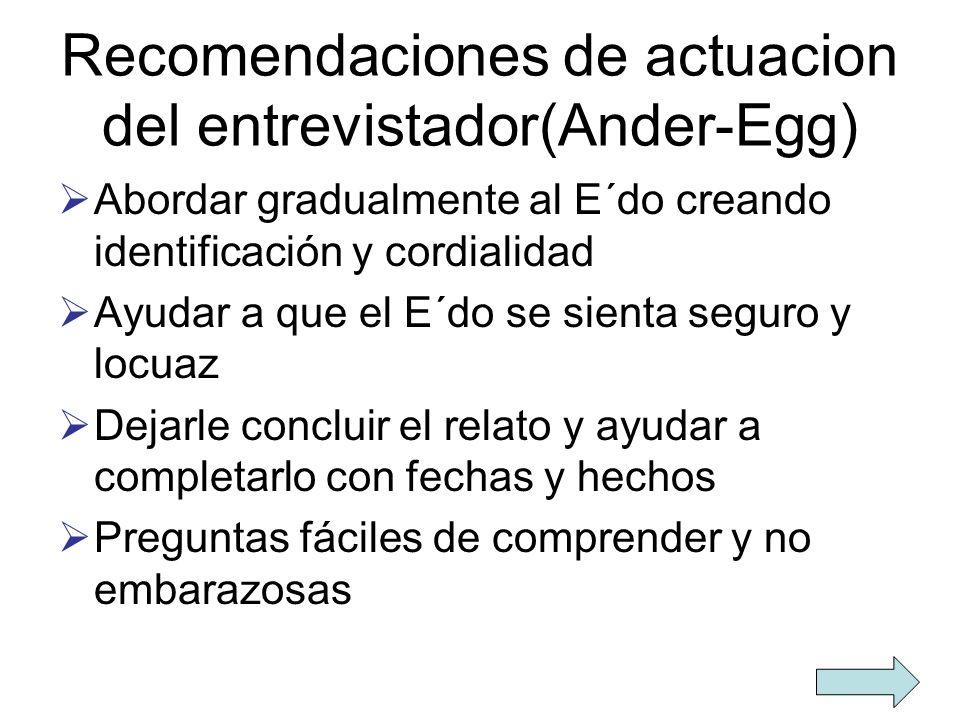 Recomendaciones de actuacion del entrevistador(Ander-Egg)