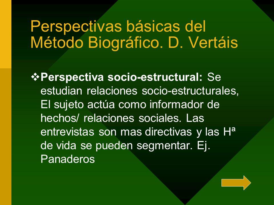 Perspectivas básicas del Método Biográfico. D. Vertáis