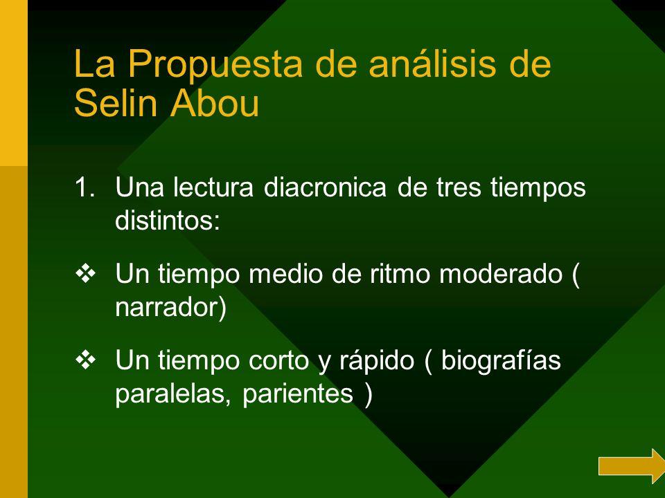La Propuesta de análisis de Selin Abou