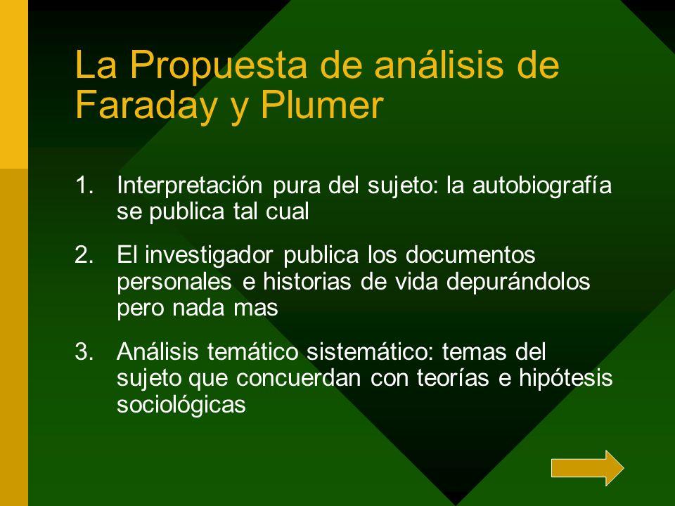 La Propuesta de análisis de Faraday y Plumer