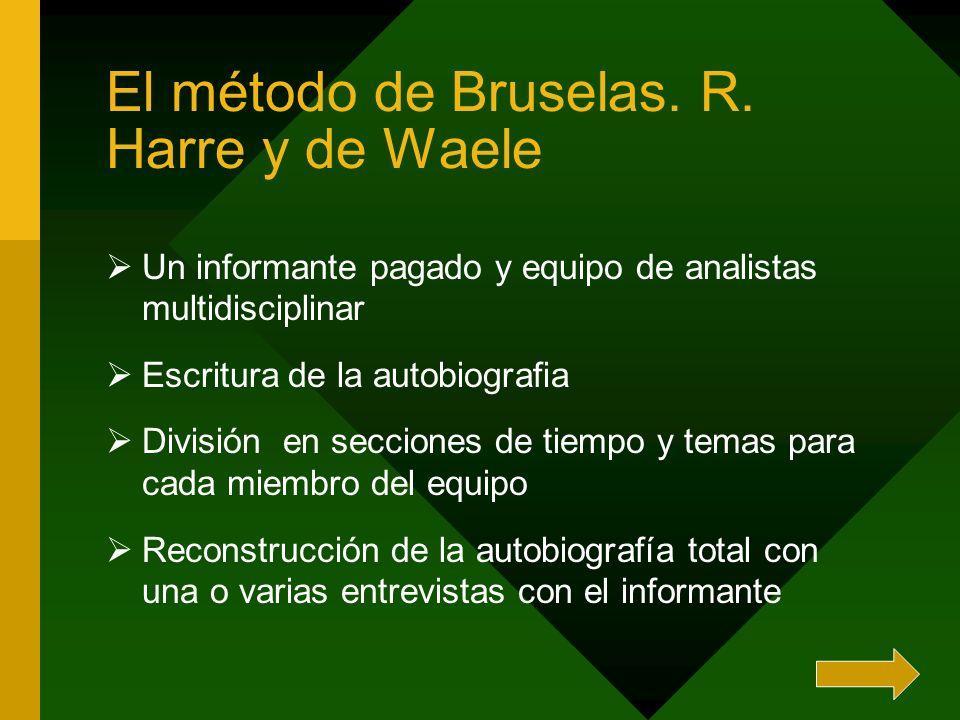 El método de Bruselas. R. Harre y de Waele