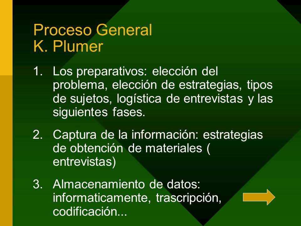 Proceso General K. Plumer