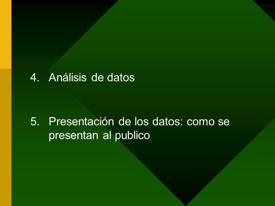 Análisis de datos Presentación de los datos: como se presentan al publico