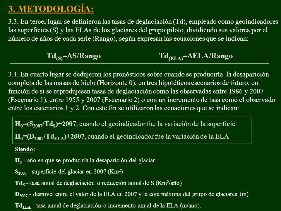 Td(S)=S/Rango Td(ELA)=ELA/Rango