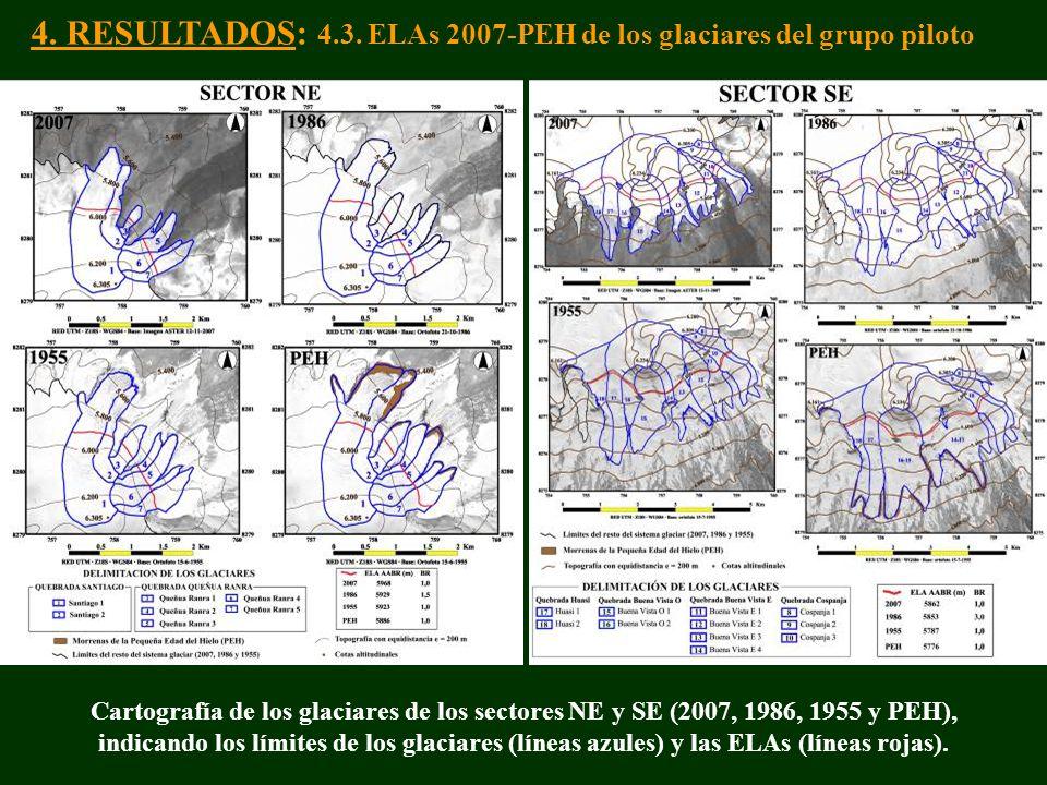 4. RESULTADOS: 4.3. ELAs 2007-PEH de los glaciares del grupo piloto