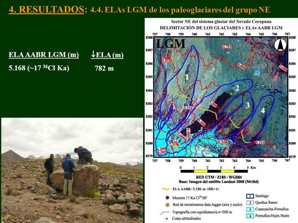 4. RESULTADOS: 4.4. ELAs LGM de los paleoglaciares del grupo NE