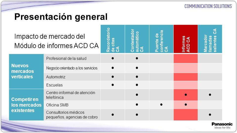 Presentación general Impacto de mercado del Módulo de informes ACD CA