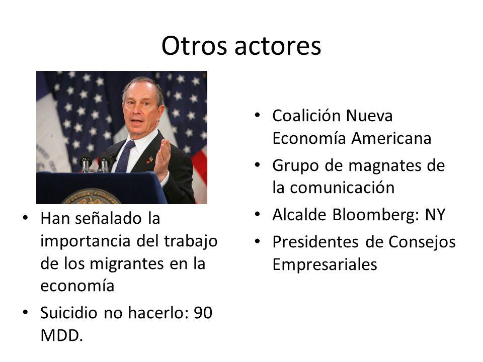 Otros actores Coalición Nueva Economía Americana
