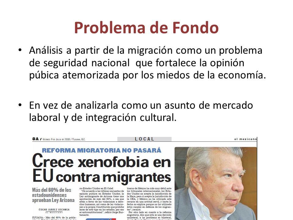 Problema de Fondo