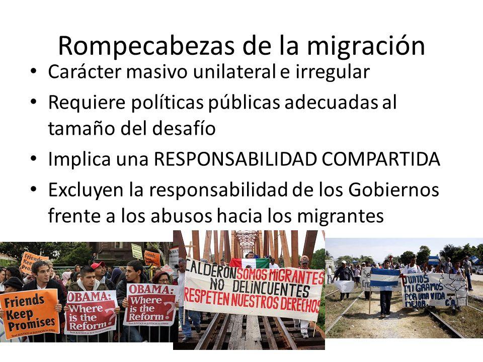 Rompecabezas de la migración