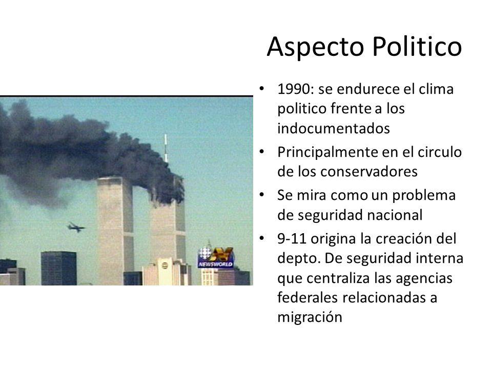 Aspecto Politico 1990: se endurece el clima politico frente a los indocumentados. Principalmente en el circulo de los conservadores.