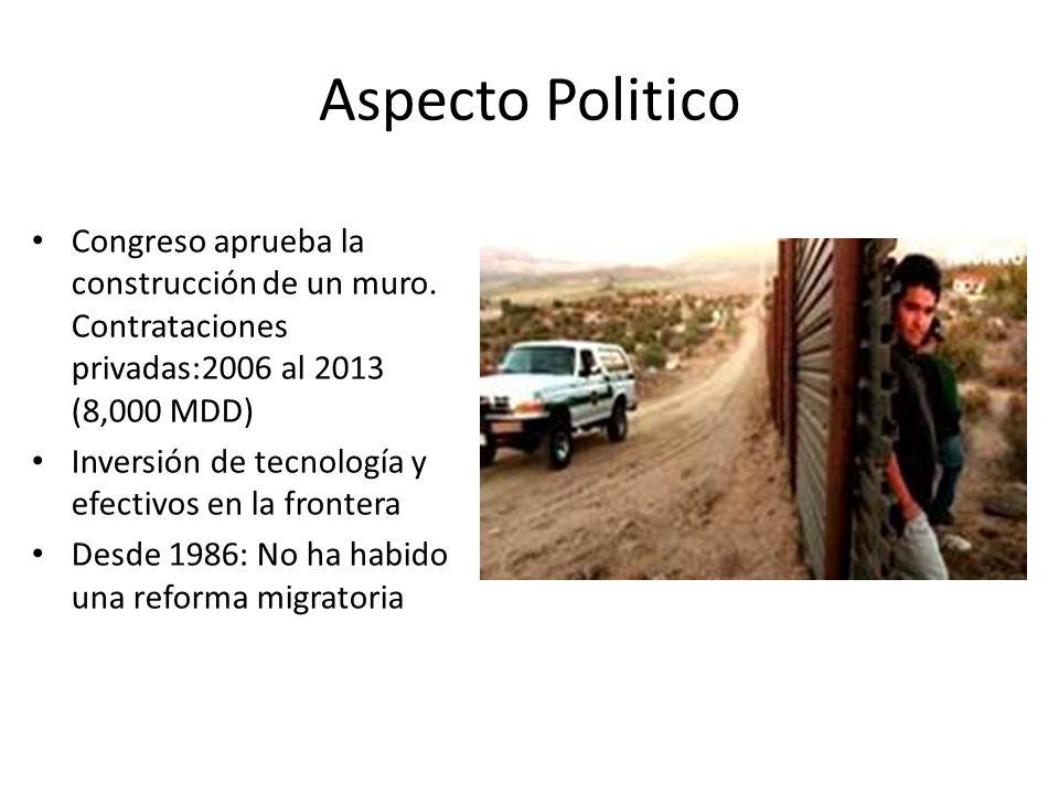 Aspecto Politico Congreso aprueba la construcción de un muro. Contrataciones privadas:2006 al 2013 (8,000 MDD)