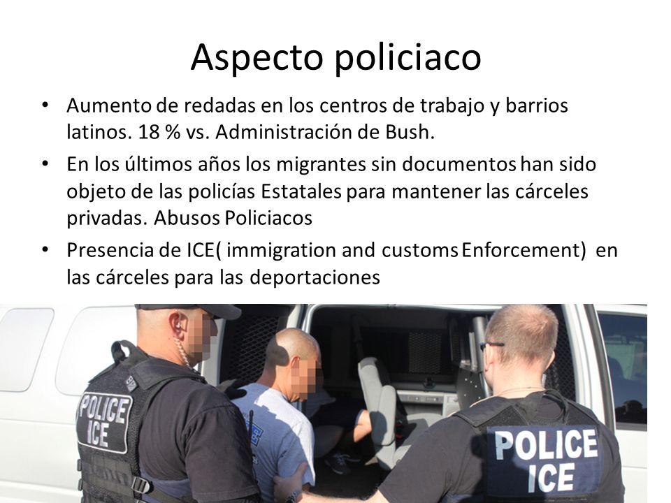 Aspecto policiaco Aumento de redadas en los centros de trabajo y barrios latinos. 18 % vs. Administración de Bush.