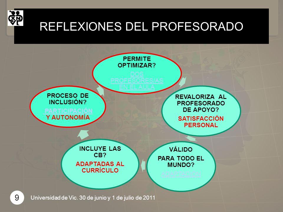 REFLEXIONES DEL PROFESORADO