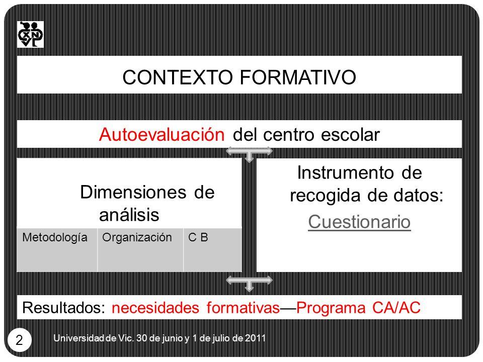 CONTEXTO FORMATIVO Dimensiones de análisis