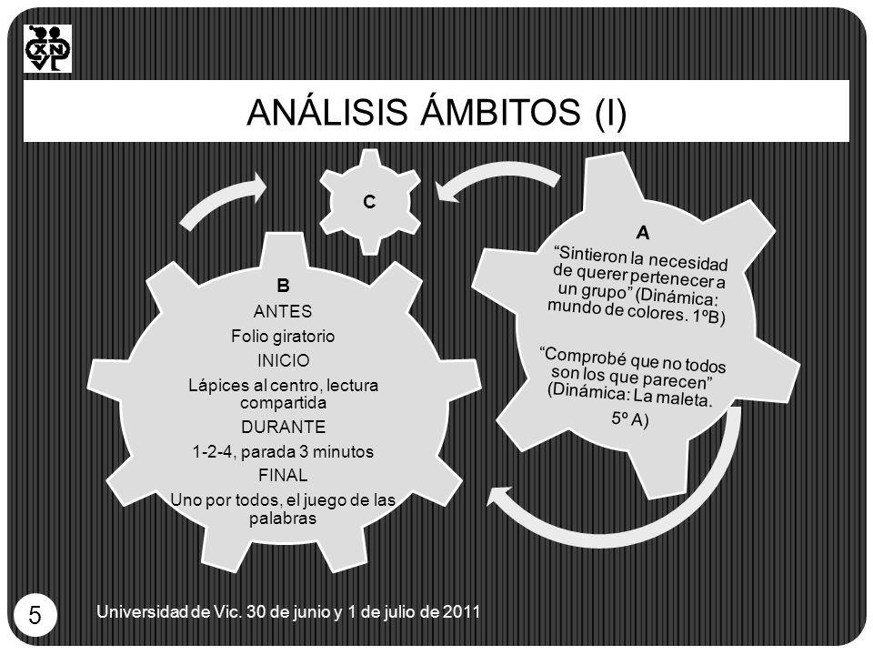 ANÁLISIS ÁMBITOS (I) B A C