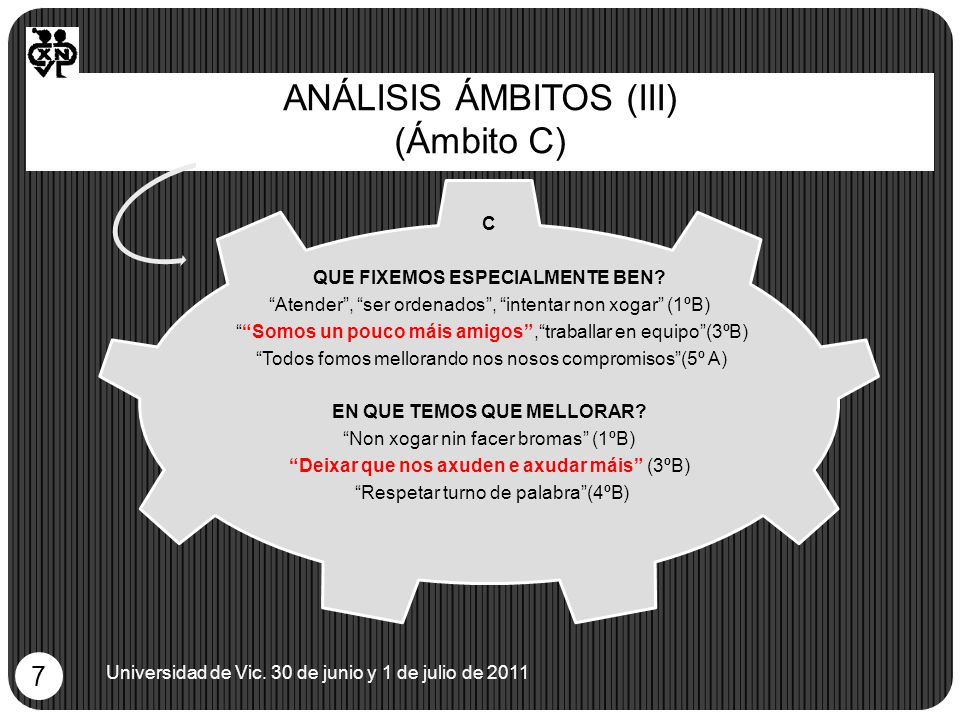 ANÁLISIS ÁMBITOS (III) (Ámbito C)