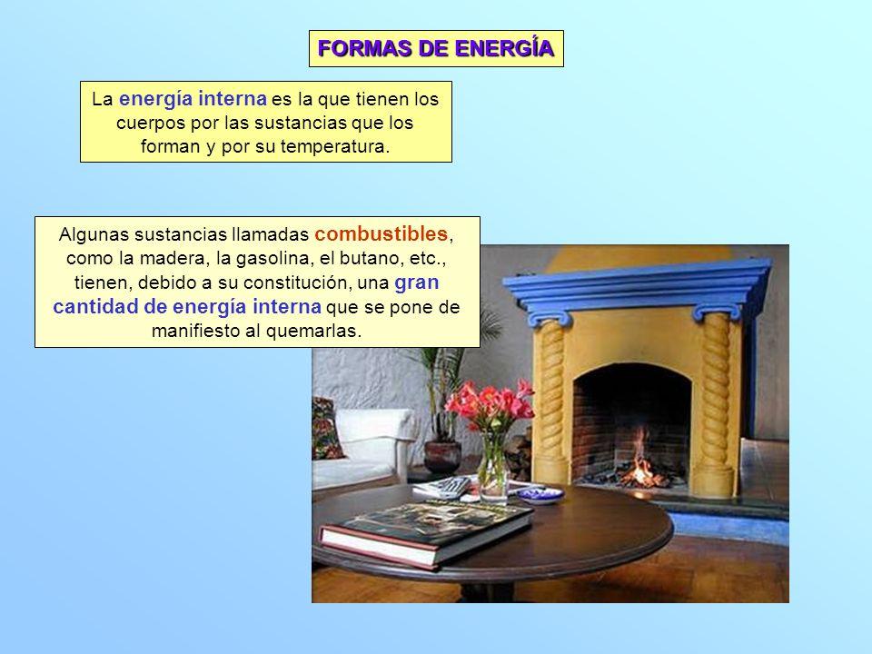 FORMAS DE ENERGÍA La energía interna es la que tienen los cuerpos por las sustancias que los forman y por su temperatura.