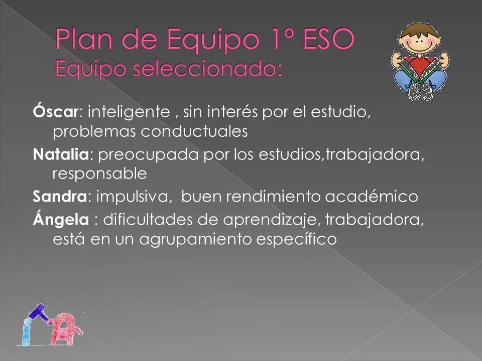 Plan de Equipo 1º ESO Equipo seleccionado:
