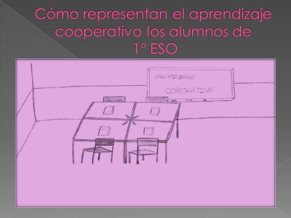 Cómo representan el aprendizaje cooperativo los alumnos de 1º ESO