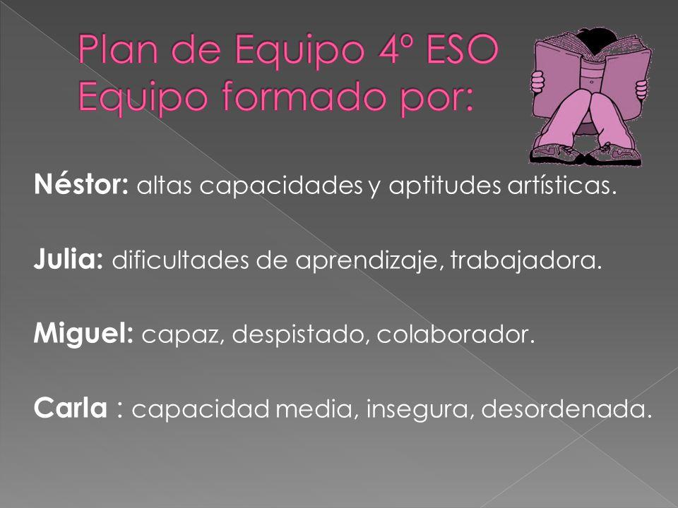 Plan de Equipo 4º ESO Equipo formado por: