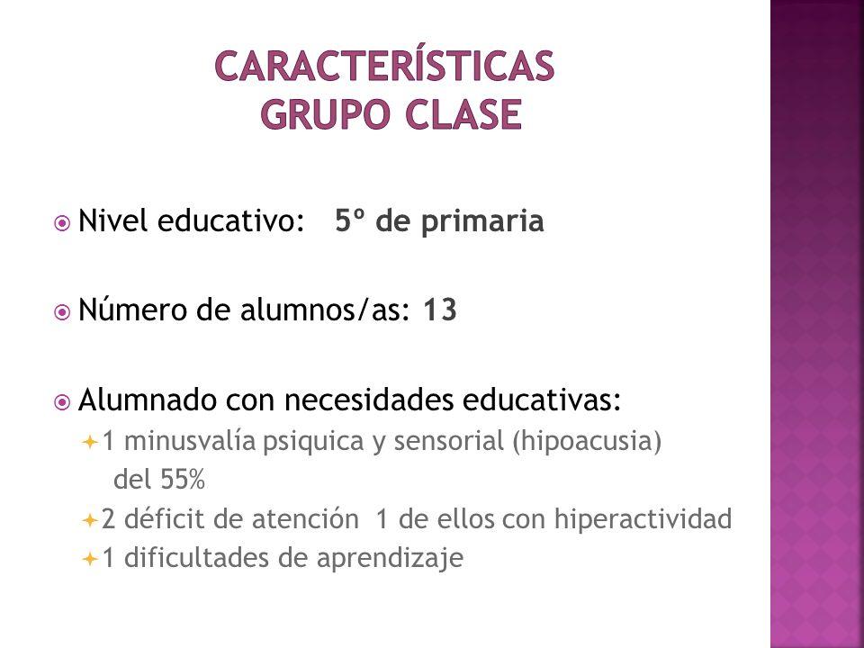 Características grupo clase
