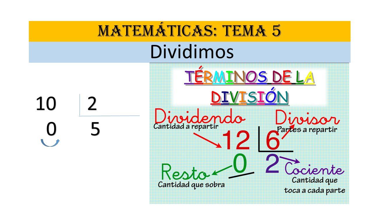 MATEMÁTICAS: TEMA 5 Dividimos 2 0 5