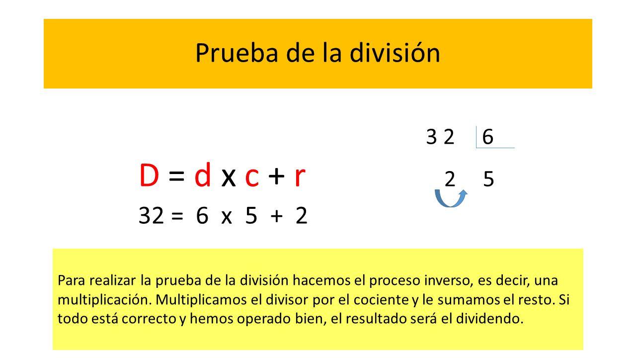 D = d x c + r 2 5 Prueba de la división 32 = 6 x 5 + 2 3 2 6