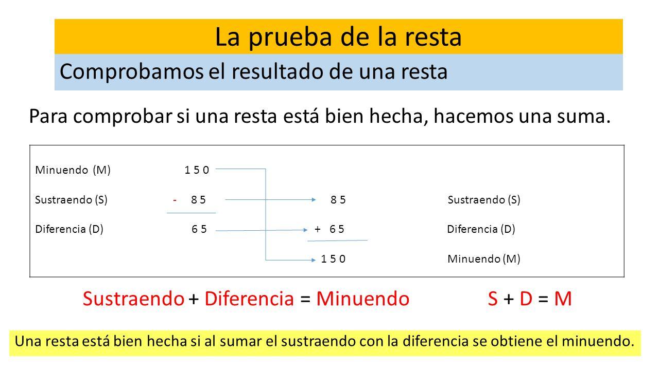 Sustraendo + Diferencia = Minuendo S + D = M