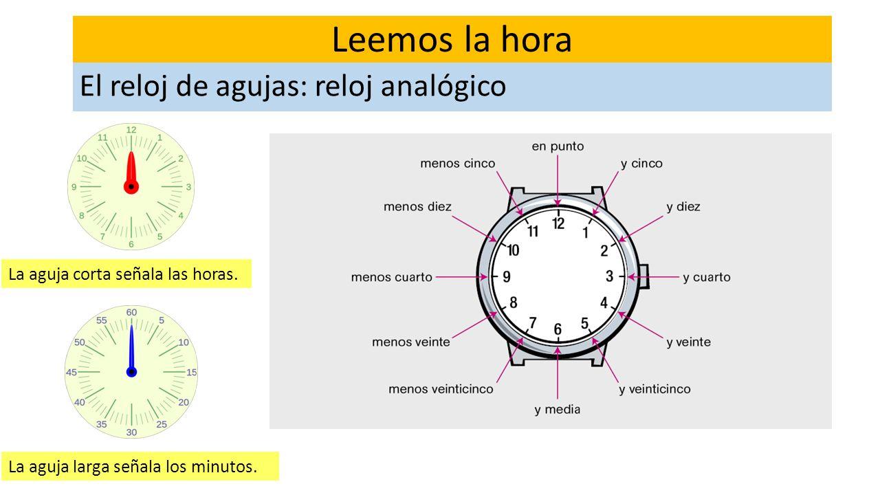 Leemos la hora El reloj de agujas: reloj analógico