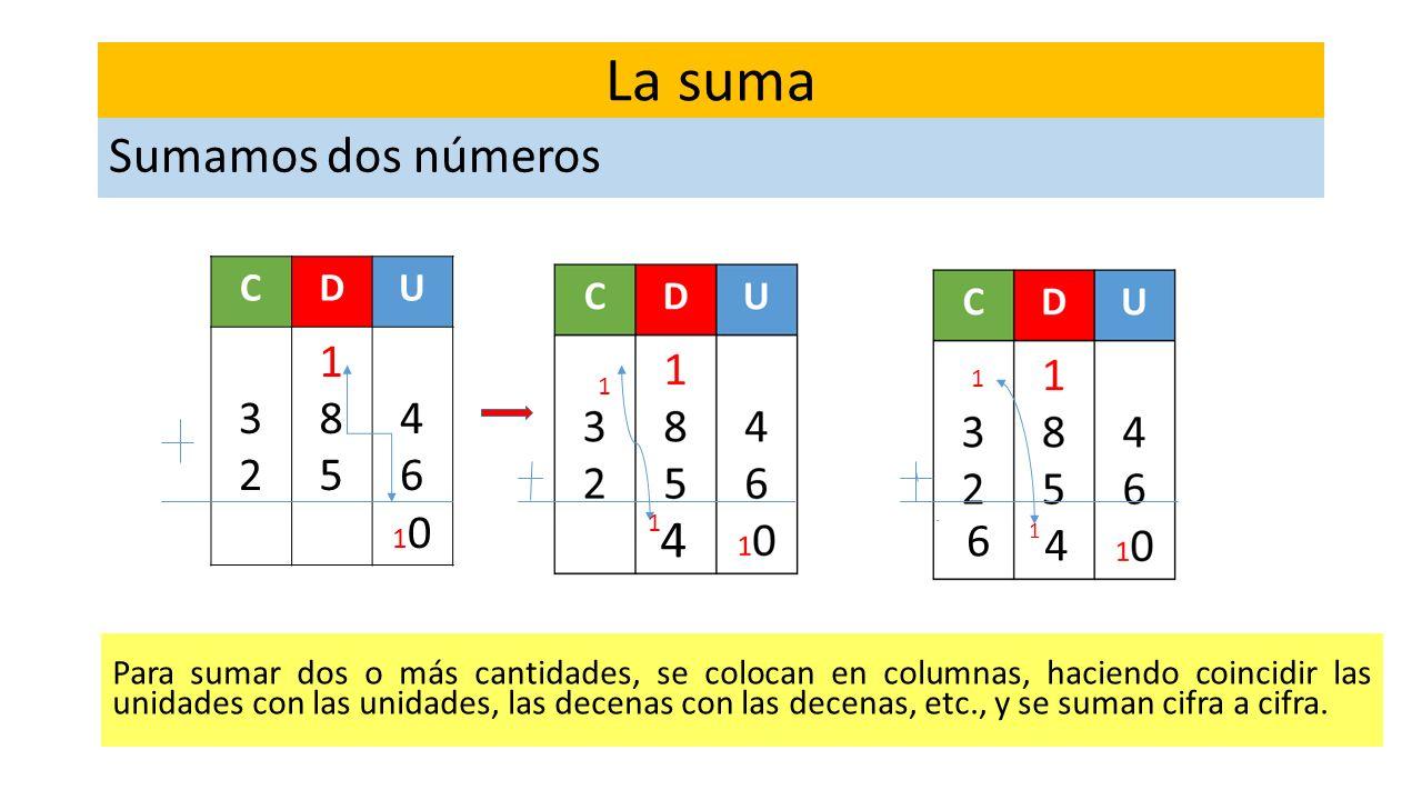 La suma 4 Sumamos dos números 3 2 1 8 5 4 6 6 4 C D U