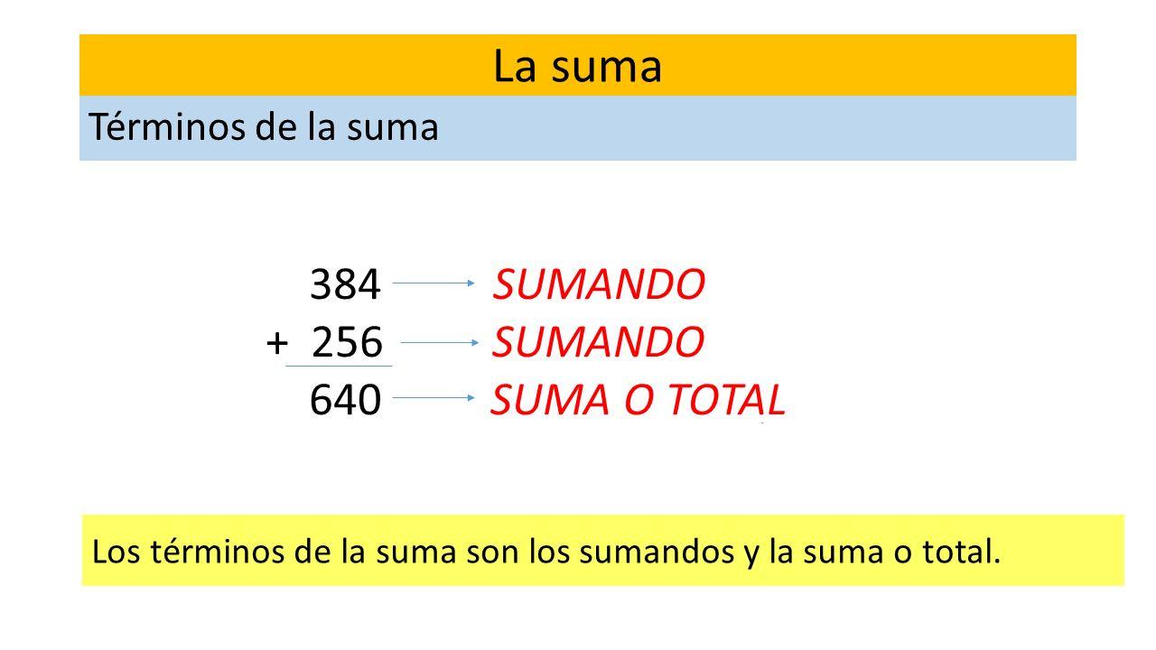 La suma 384 SUMANDO + 256 SUMANDO 640 SUMA O TOTAL Términos de la suma