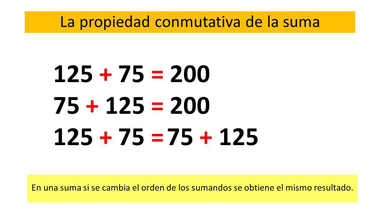 La propiedad conmutativa de la suma