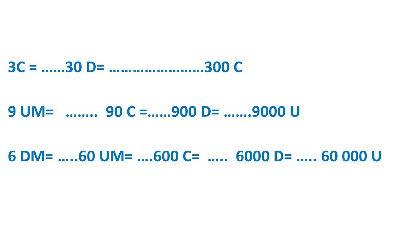 3C = ……30 D= ……………………300 C 9 UM= …….. 90 C =……900 D= …….9000 U.