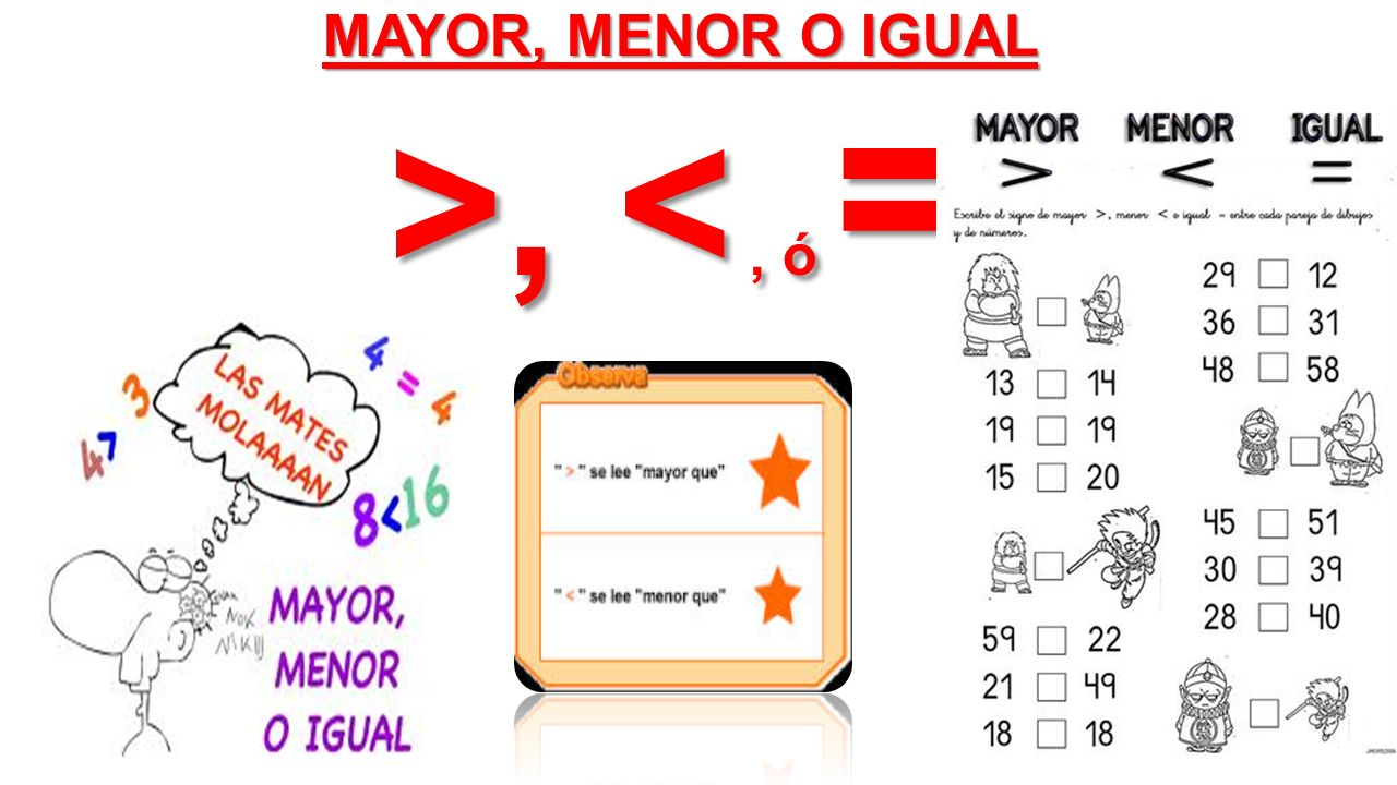 MAYOR, MENOR O IGUAL >, < , ó =