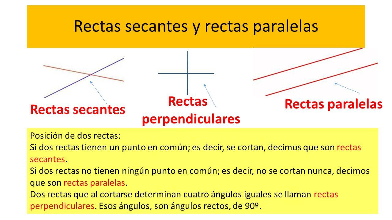 Rectas secantes y rectas paralelas