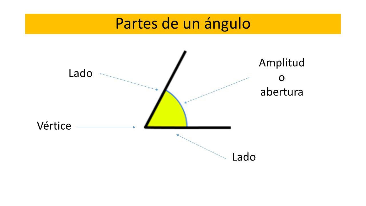Partes de un ángulo Amplitud o abertura Lado Vértice Lado