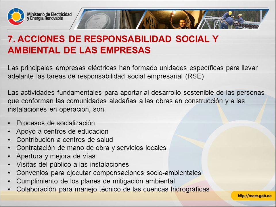 7. ACCIONES DE RESPONSABILIDAD SOCIAL Y AMBIENTAL DE LAS EMPRESAS