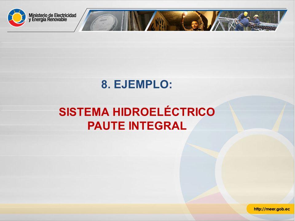 SISTEMA HIDROELÉCTRICO PAUTE INTEGRAL