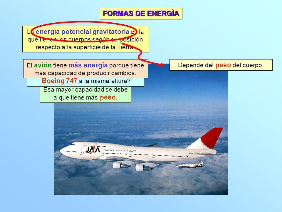 FORMAS DE ENERGÍA potencial, una avioneta o un avión