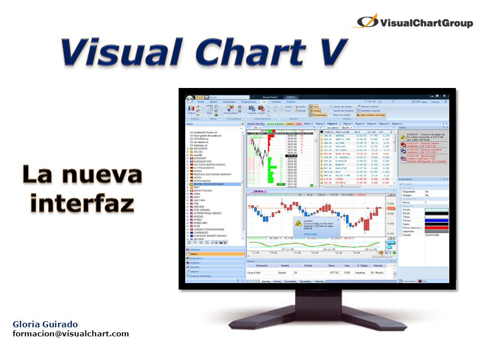 Visual Chart V La nueva interfaz