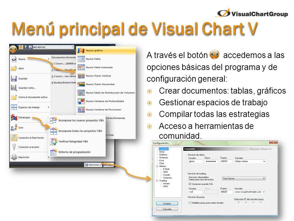 Menú principal de Visual Chart V